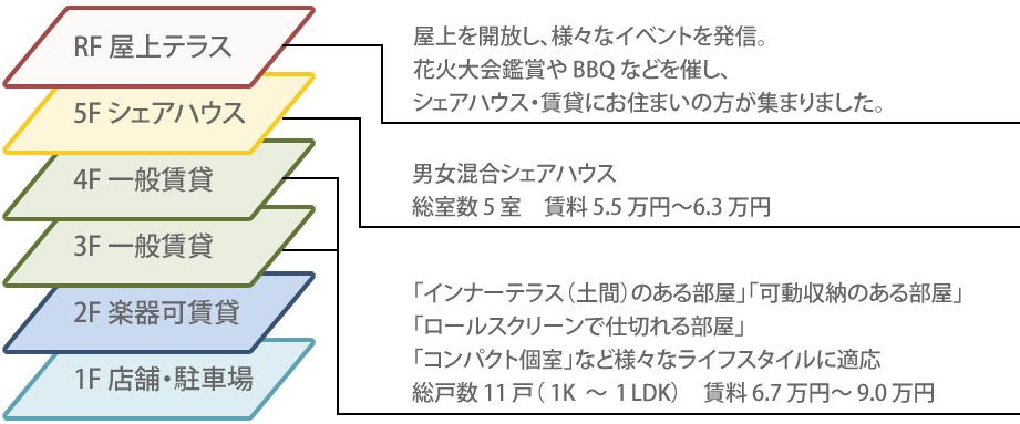 S48-PM copy